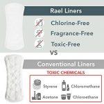 Rael 100% coton bio Regular unités–non parfumées Protections hygiéniques–Naturelle protège-slips Quotidiennes de la marque Rael image 2 produit